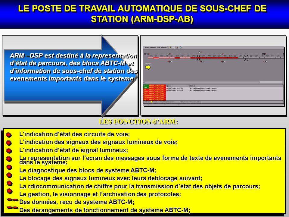 LE POSTE DE TRAVAIL AUTOMATIQUE DE SOUS-CHEF DE STATION (АRM-DSP-AB)