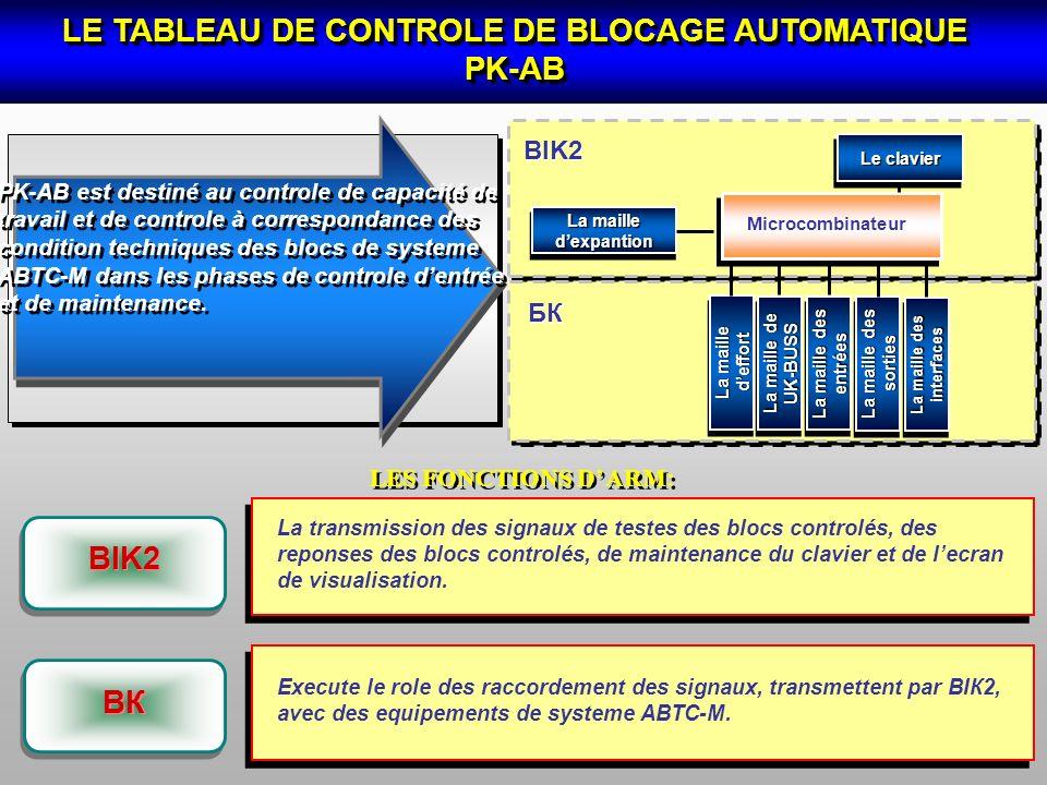 LE TABLEAU DE CONTROLE DE BLOCAGE AUTOMATIQUE PK-AB BIK2 BК