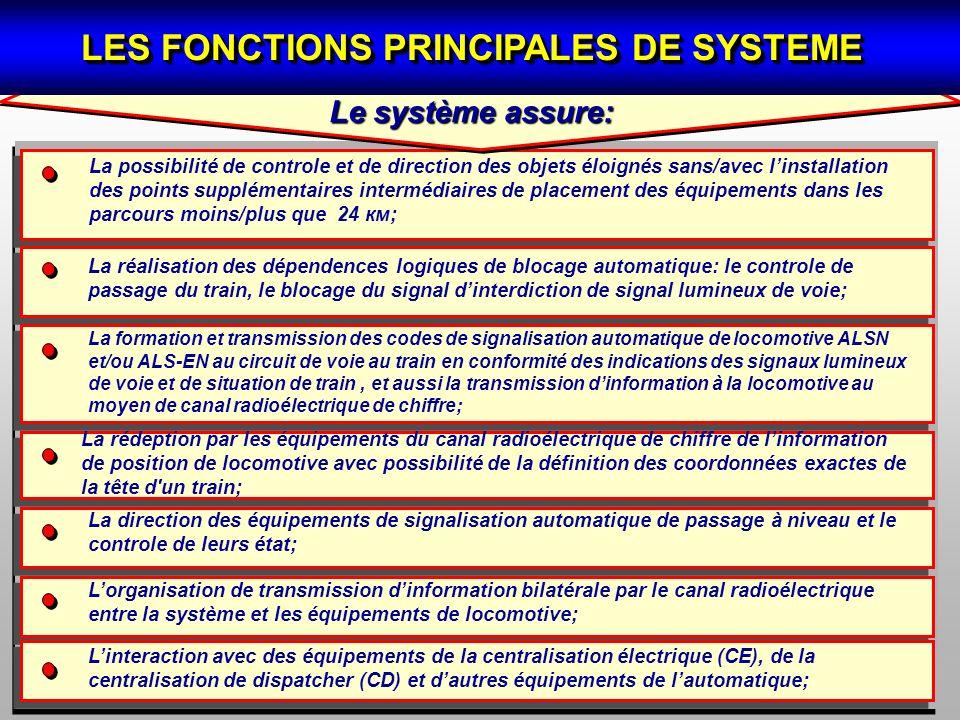 LES FONCTIONS PRINCIPALES DE SYSTEME