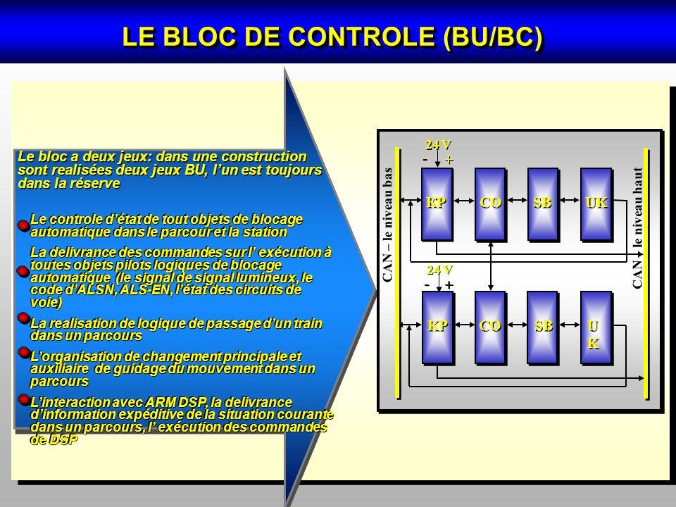LE BLOC DE CONTROLE (BU/BC)