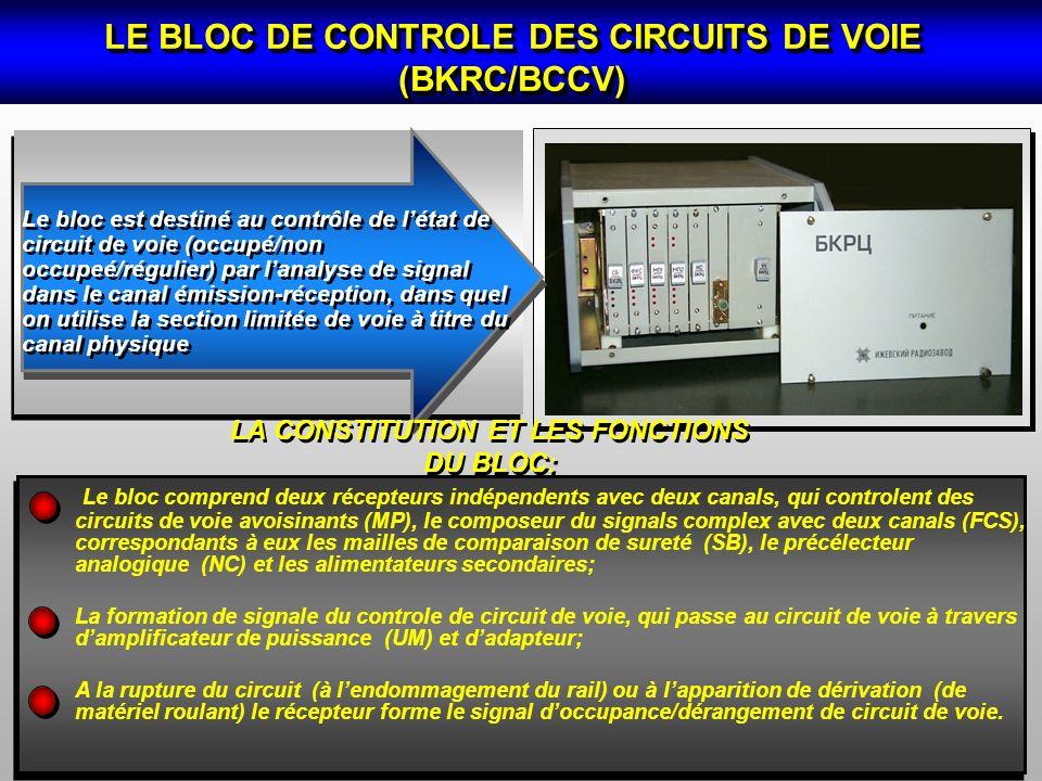 LE BLOC DE CONTROLE DES CIRCUITS DE VOIE (BKRC/BCCV)