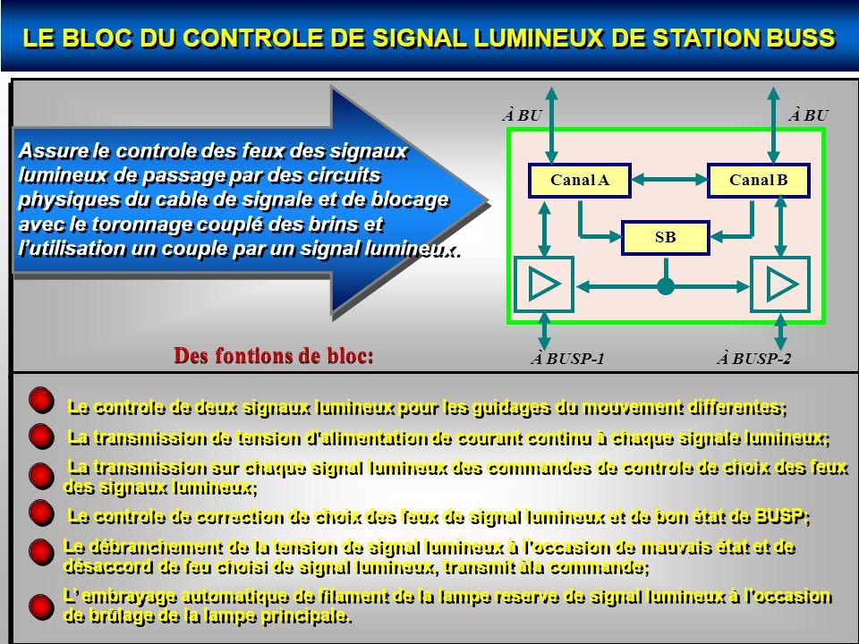 LE BLOC DU CONTROLE DE SIGNAL LUMINEUX DE STATION BUSS