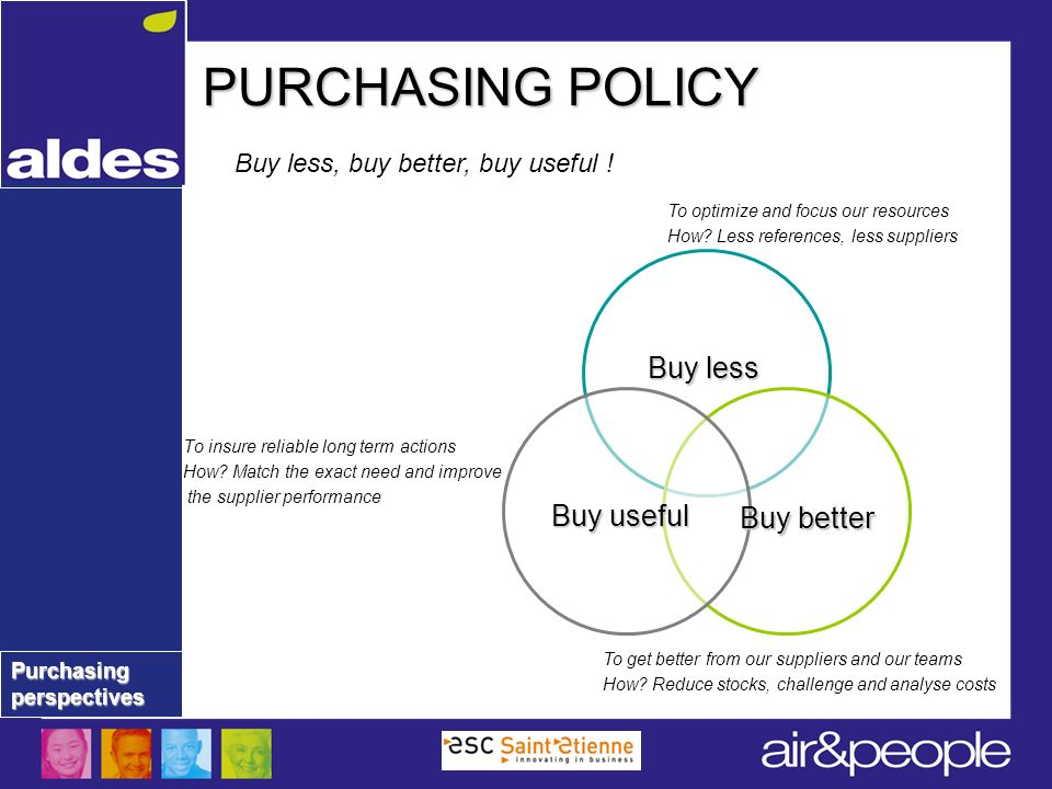 PURCHASING POLICY Buy less Buy better Buy useful