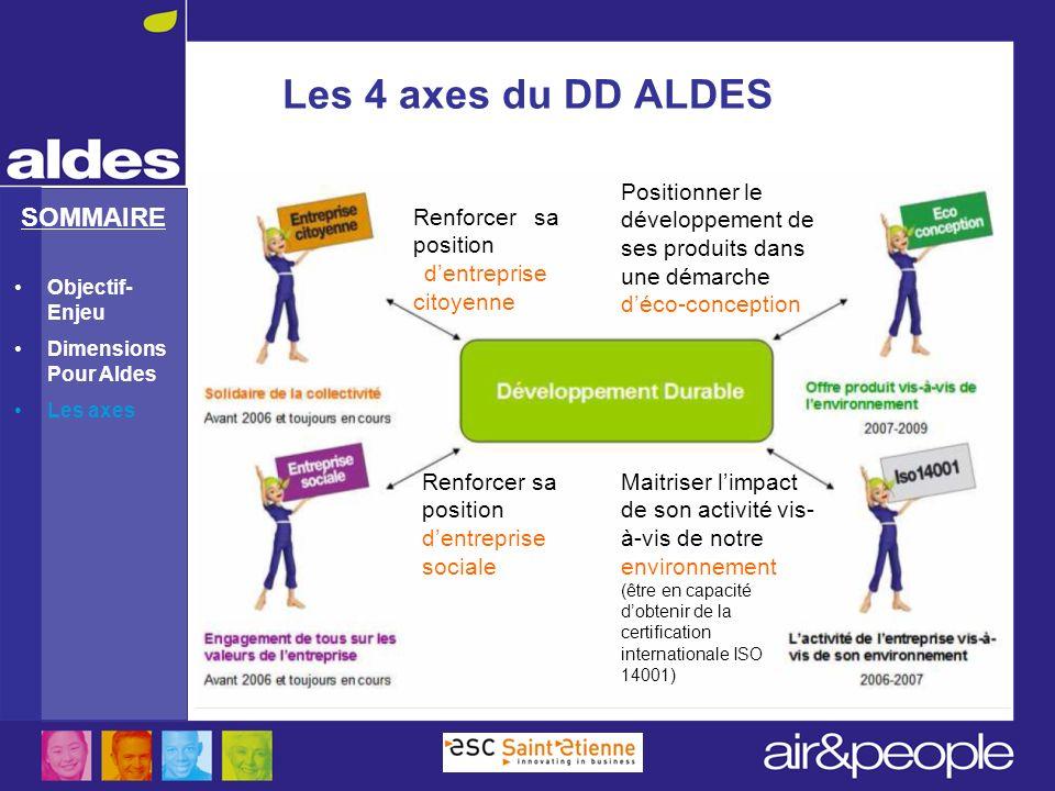 Les 4 axes du DD ALDES Renforcer sa position d'entreprise citoyenne