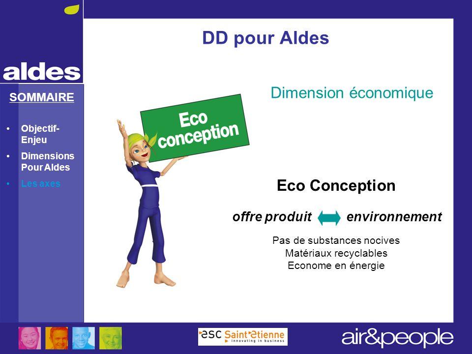 offre produit environnement