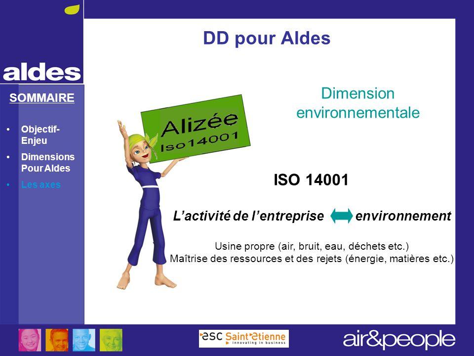 L'activité de l'entreprise environnement
