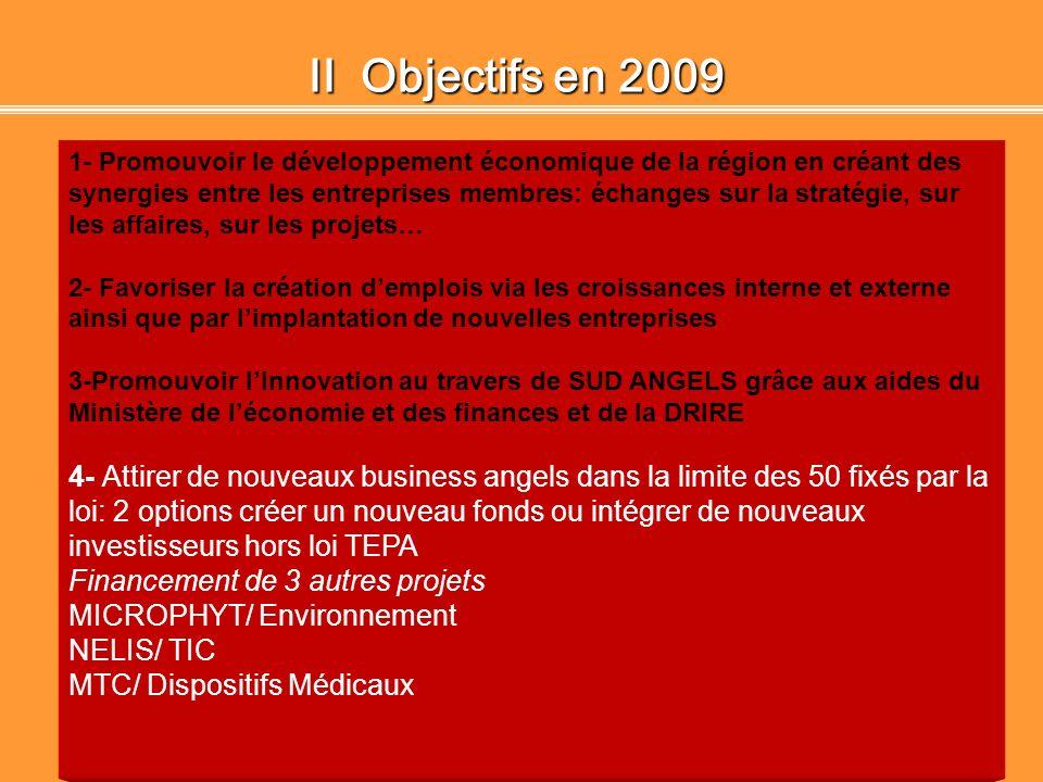 II Objectifs en 2009