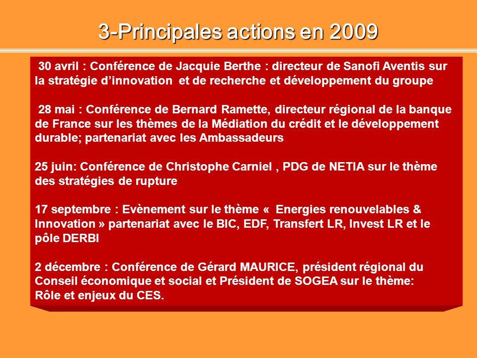 3-Principales actions en 2009