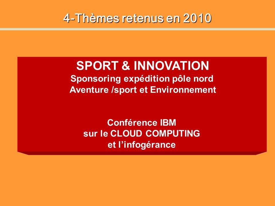 Sponsoring expédition pôle nord Aventure /sport et Environnement