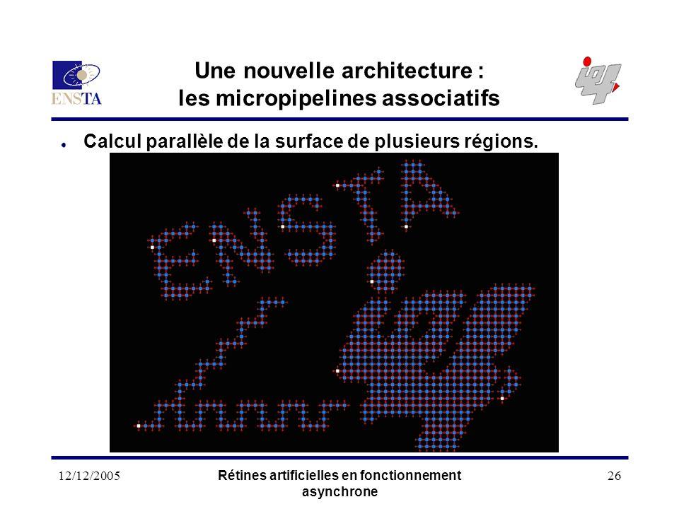 Une nouvelle architecture : les micropipelines associatifs