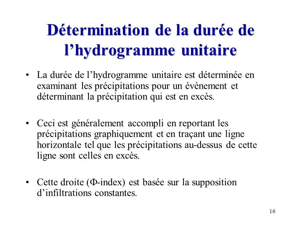 Détermination de la durée de l'hydrogramme unitaire