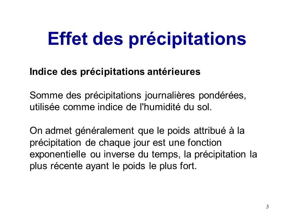 Effet des précipitations
