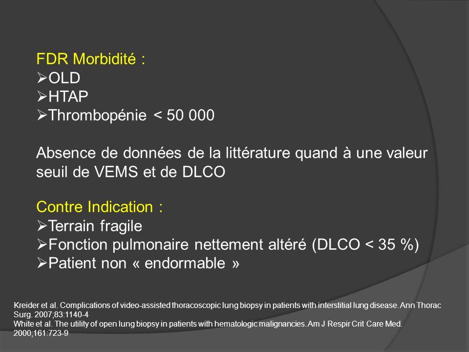 Fonction pulmonaire nettement altéré (DLCO < 35 %)