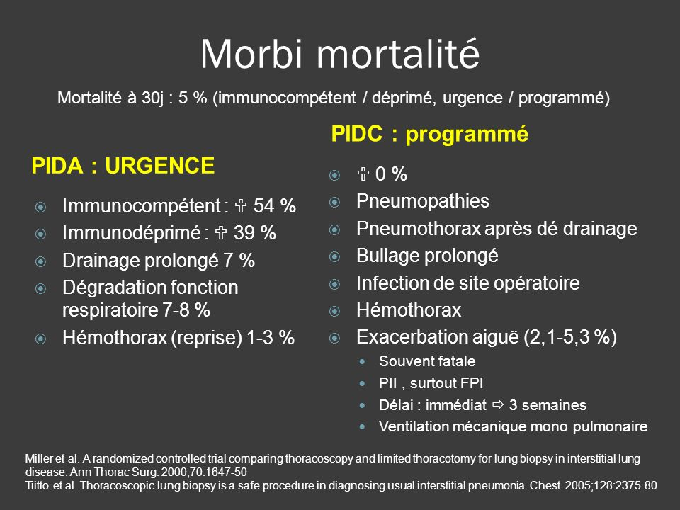 Morbi mortalité PIDC : programmé PIDA : URGENCE  0 % Pneumopathies