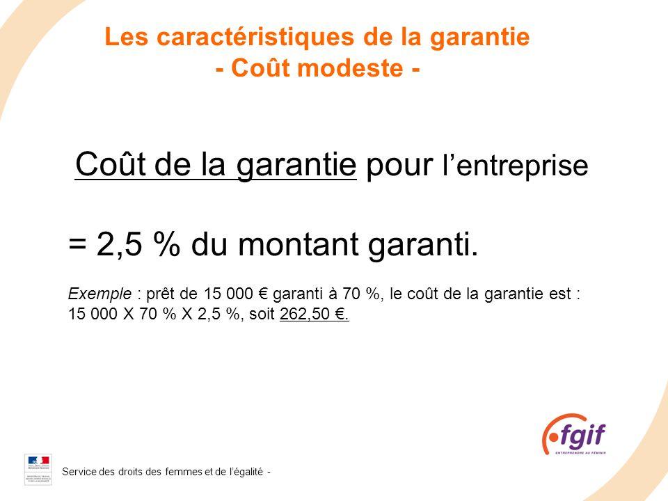 Les caractéristiques de la garantie - Coût modeste -