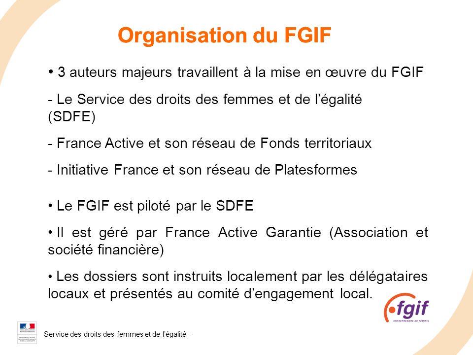 Organisation du FGIF Organisation du FGIF
