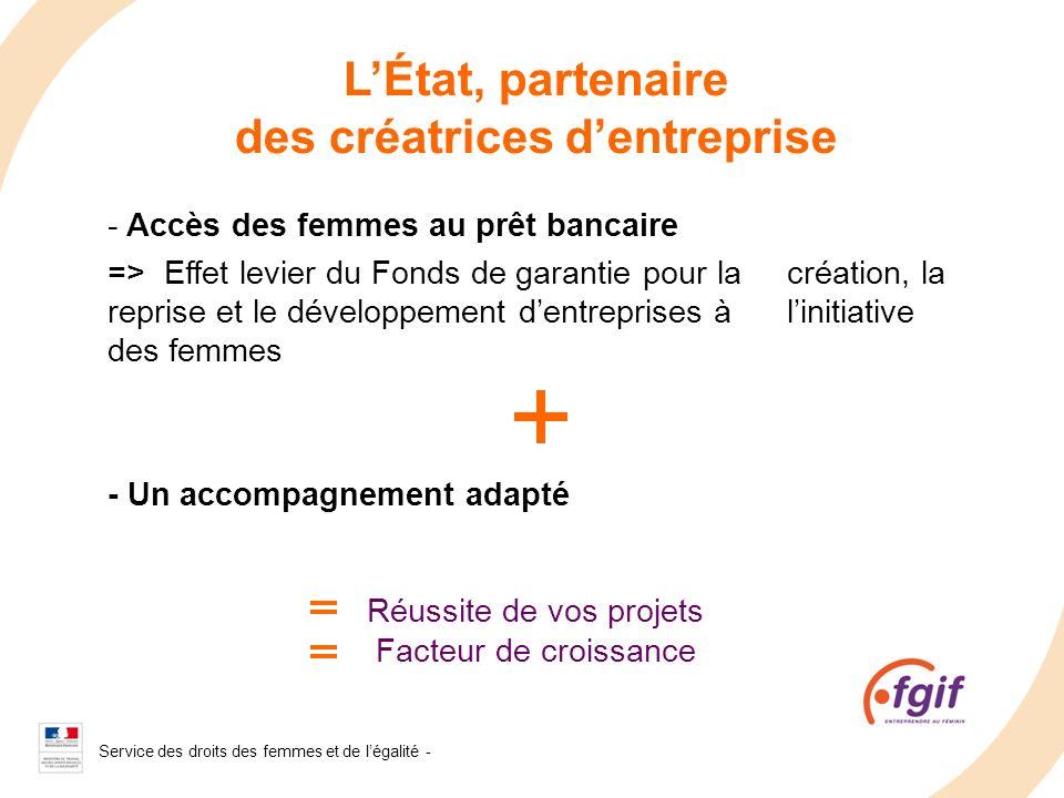 L'État, partenaire des créatrices d'entreprise