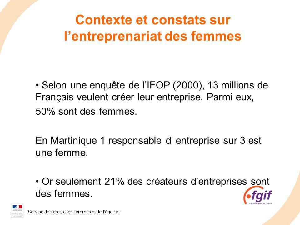 Contexte et constats sur l'entreprenariat des femmes