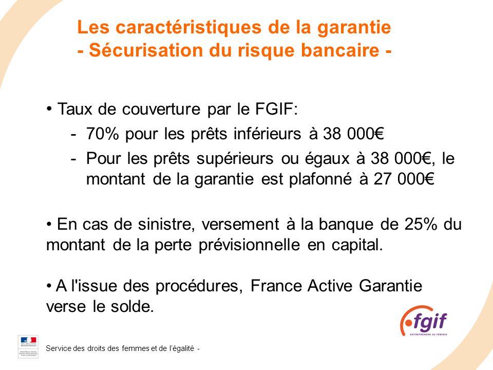 Les caractéristiques de la garantie - Sécurisation du risque bancaire -