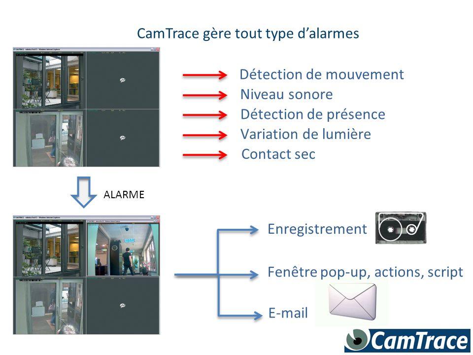 CamTrace gère tout type d'alarmes