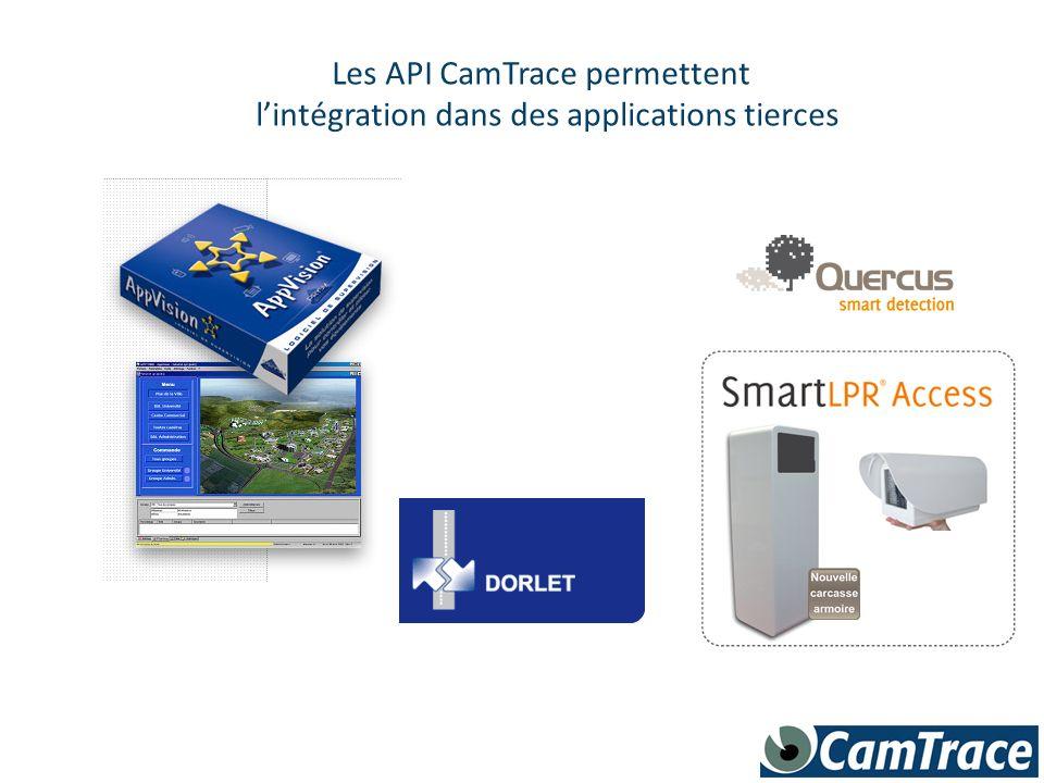 Les API CamTrace permettent l'intégration dans des applications tierces