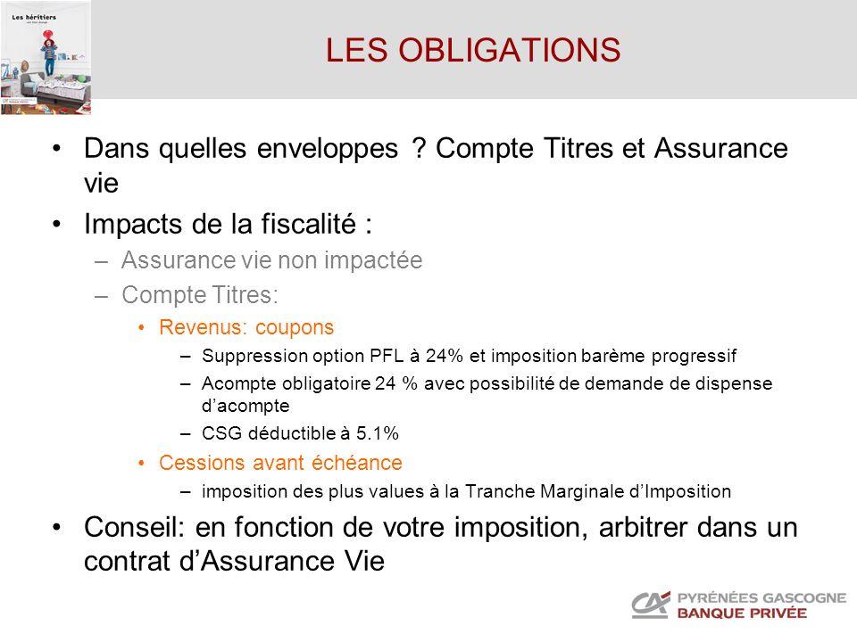 LES OBLIGATIONS Dans quelles enveloppes Compte Titres et Assurance vie. Impacts de la fiscalité :