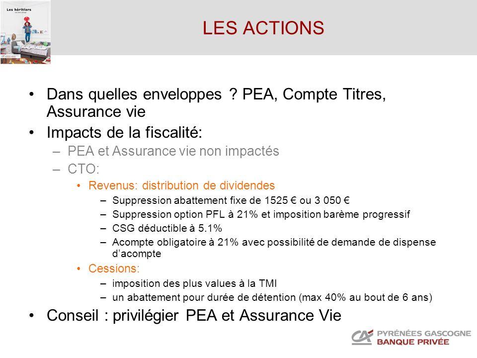 LES ACTIONS Dans quelles enveloppes PEA, Compte Titres, Assurance vie. Impacts de la fiscalité: PEA et Assurance vie non impactés.