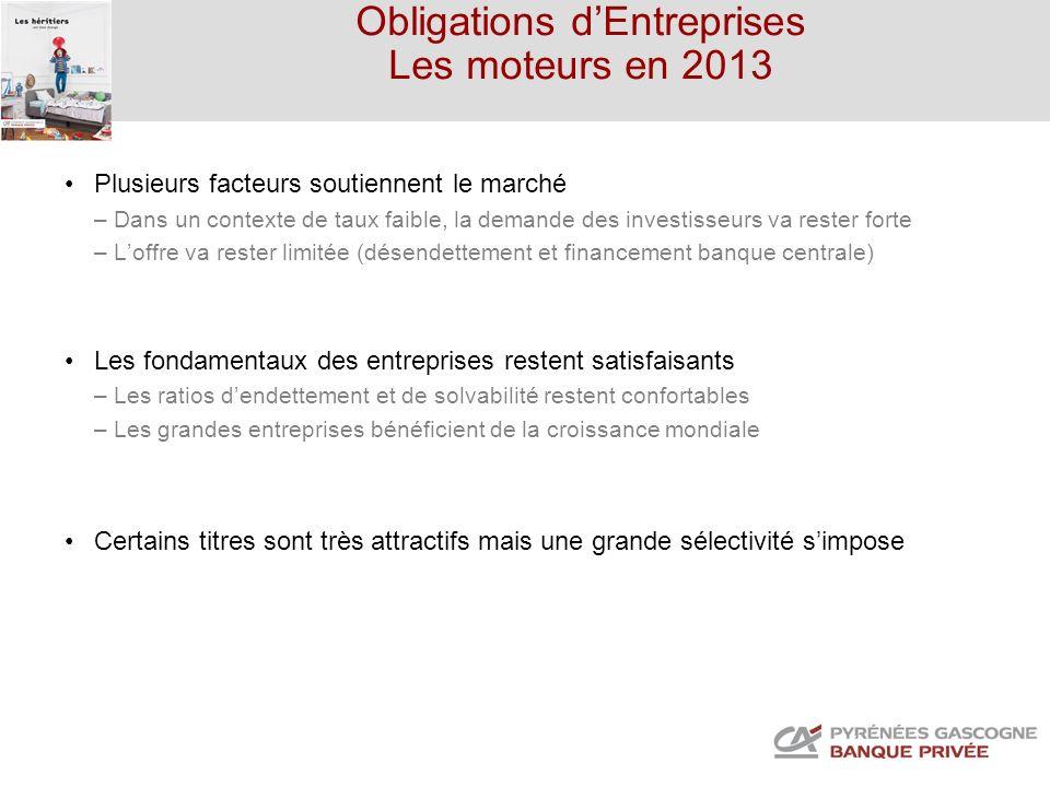 Obligations d'Entreprises Les moteurs en 2013