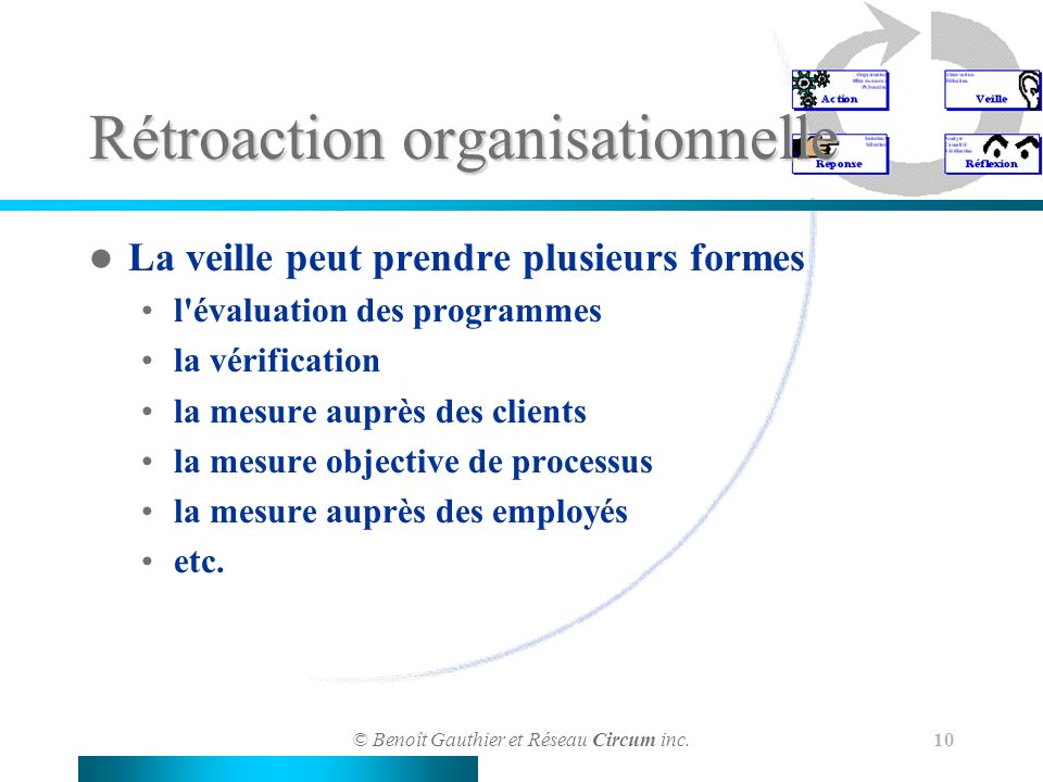 Rétroaction organisationnelle