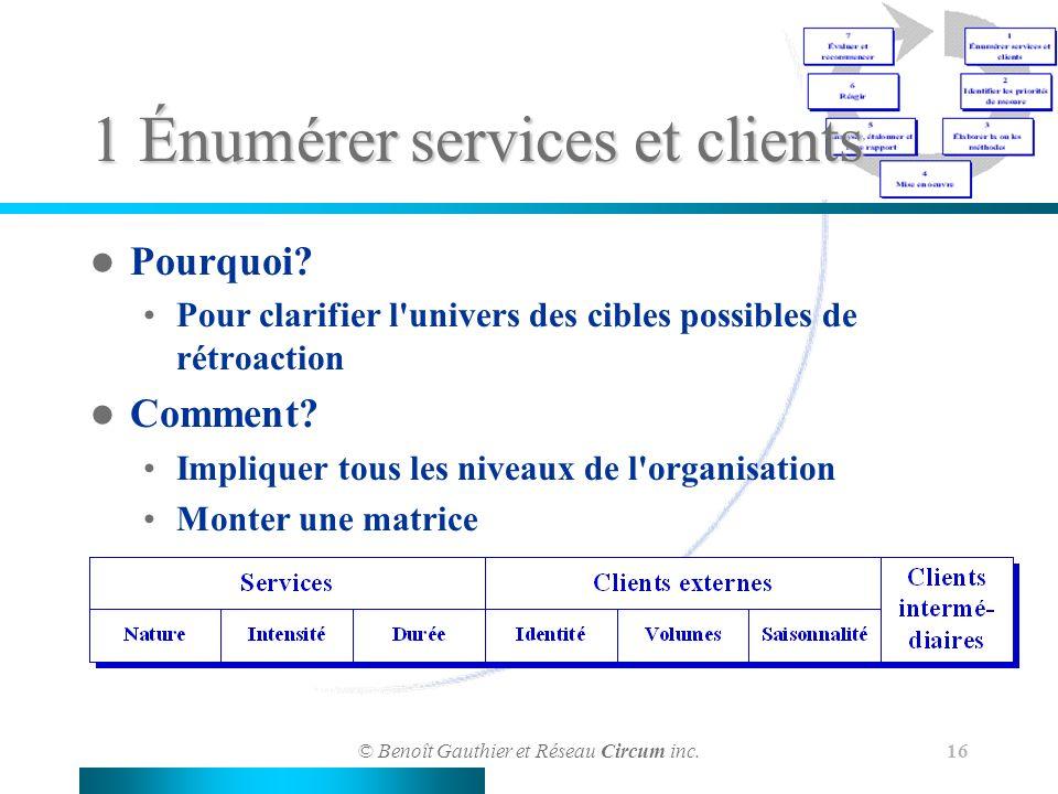 1 Énumérer services et clients