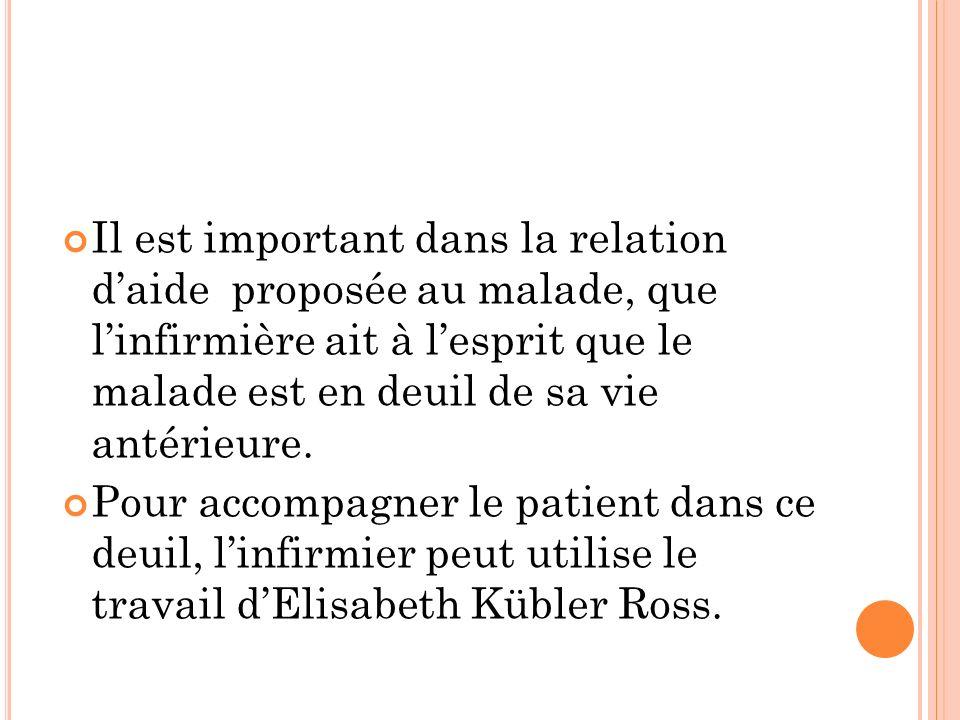 Il est important dans la relation d'aide proposée au malade, que l'infirmière ait à l'esprit que le malade est en deuil de sa vie antérieure.