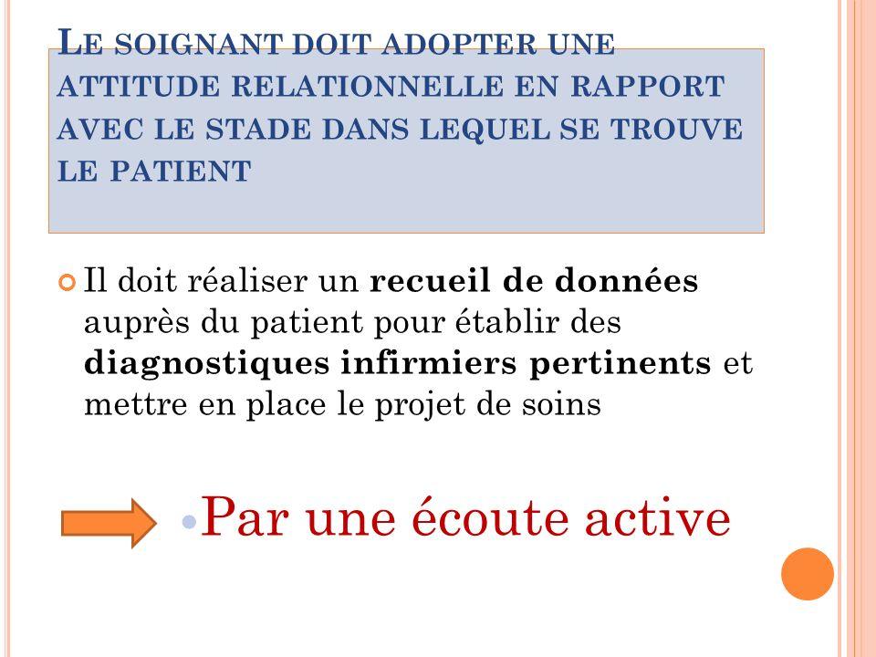 Le soignant doit adopter une attitude relationnelle en rapport avec le stade dans lequel se trouve le patient