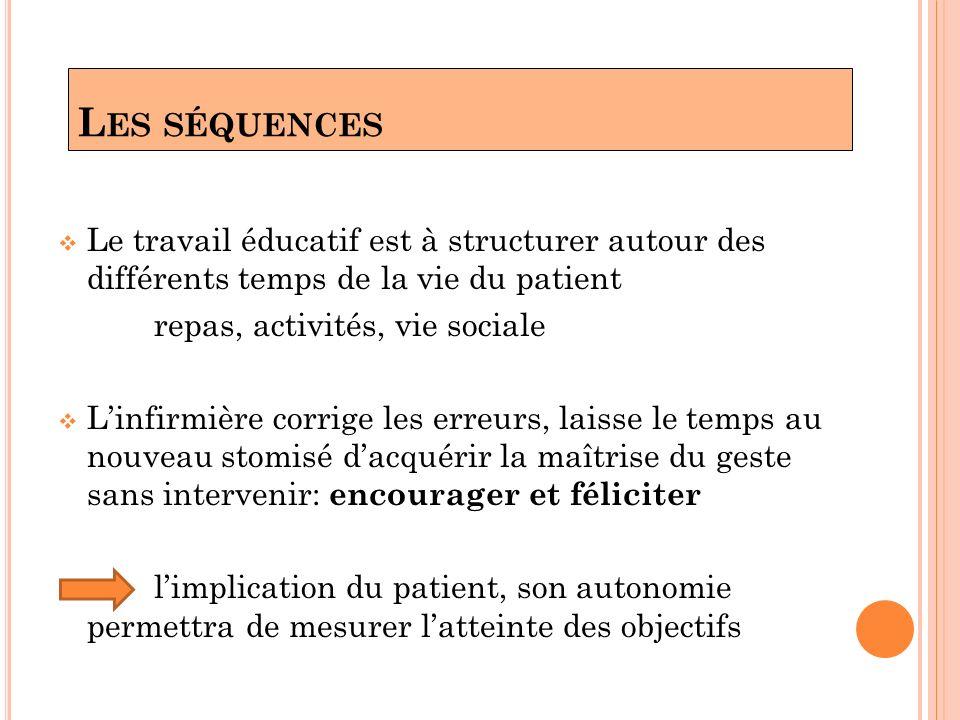 Les séquences Le travail éducatif est à structurer autour des différents temps de la vie du patient.