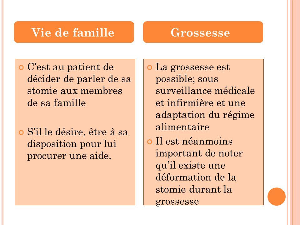 Vie de famille Grossesse