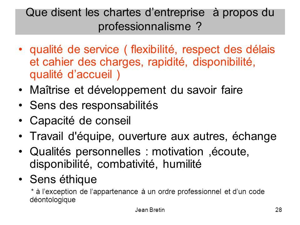 Que disent les chartes d'entreprise à propos du professionnalisme