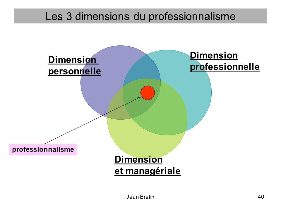 Les 3 dimensions du professionnalisme