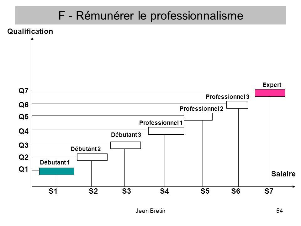 F - Rémunérer le professionnalisme