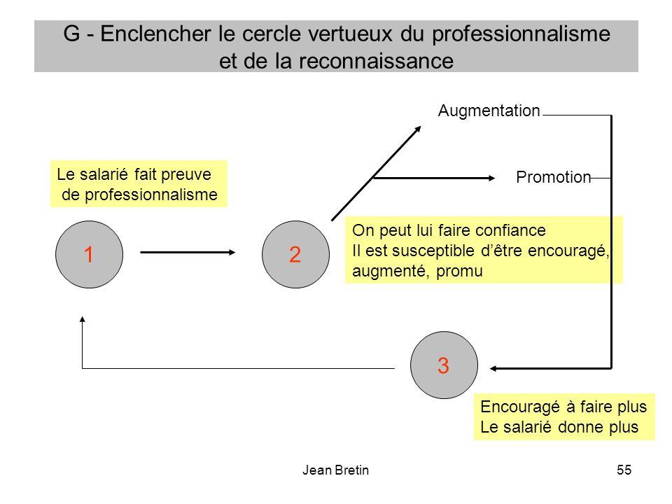 G - Enclencher le cercle vertueux du professionnalisme et de la reconnaissance