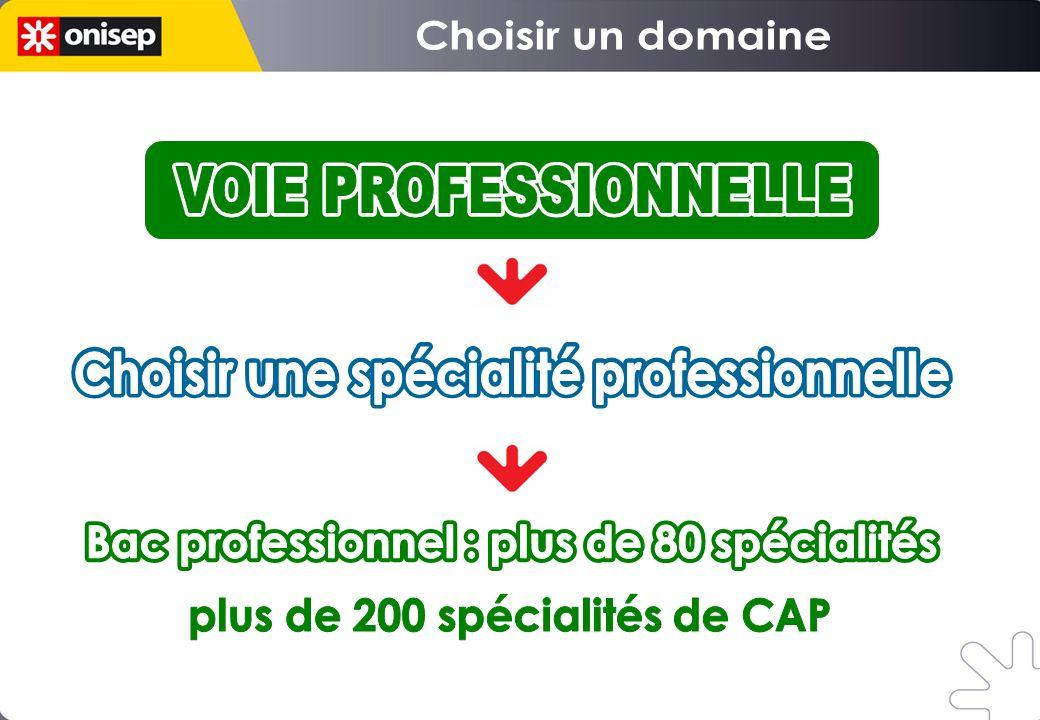Choisir une spécialité professionnelle