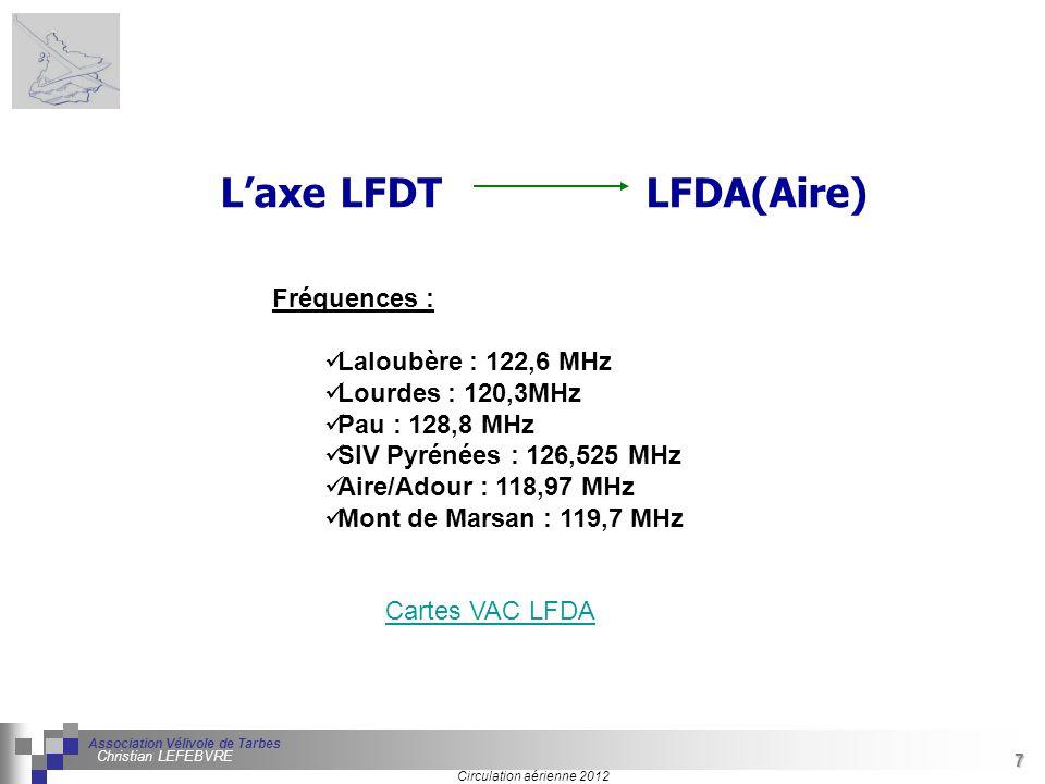 L'axe LFDT LFDA(Aire) Fréquences : Laloubère : 122,6 MHz
