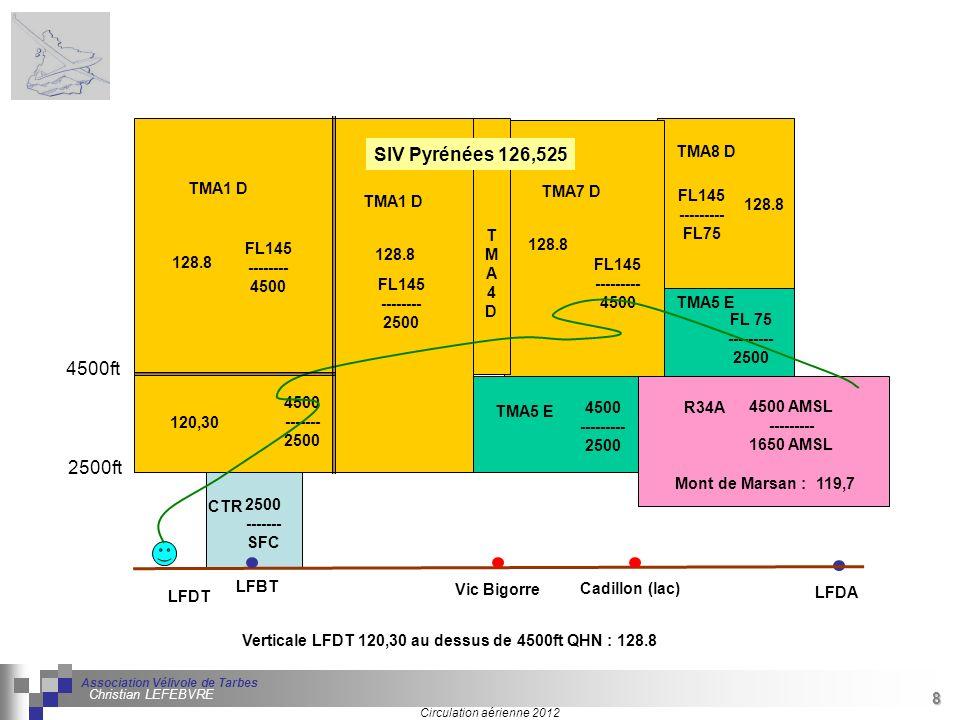 Verticale LFDT 120,30 au dessus de 4500ft QHN : 128.8