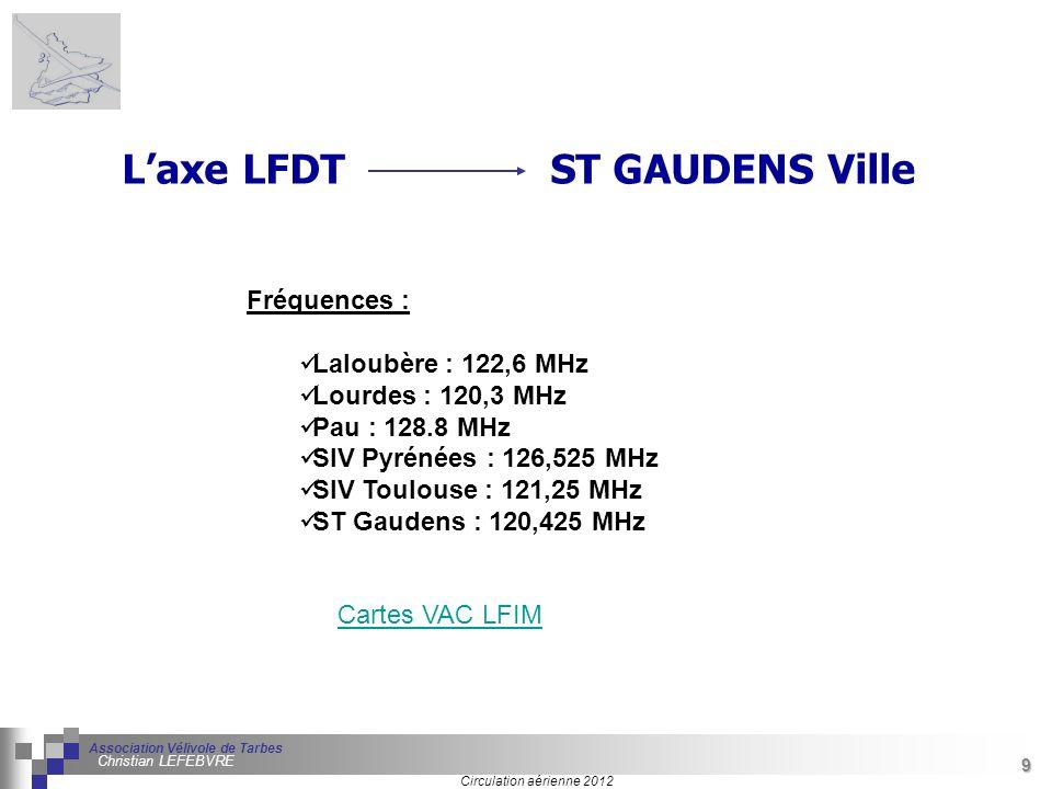 L'axe LFDT ST GAUDENS Ville