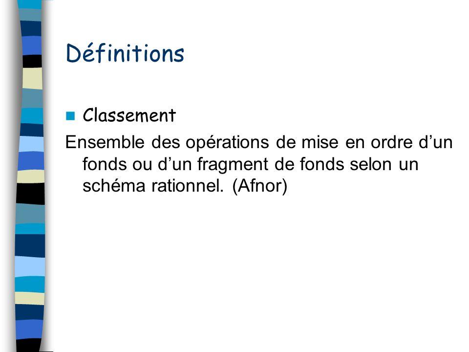 Définitions Classement