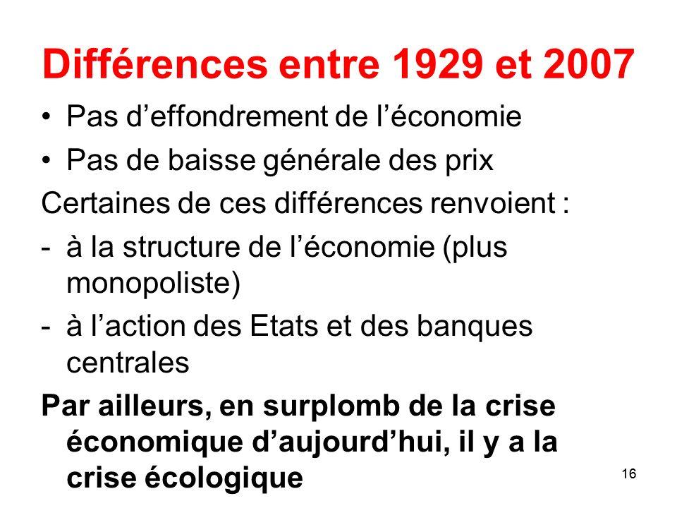 Différences entre 1929 et 2007 Pas d'effondrement de l'économie
