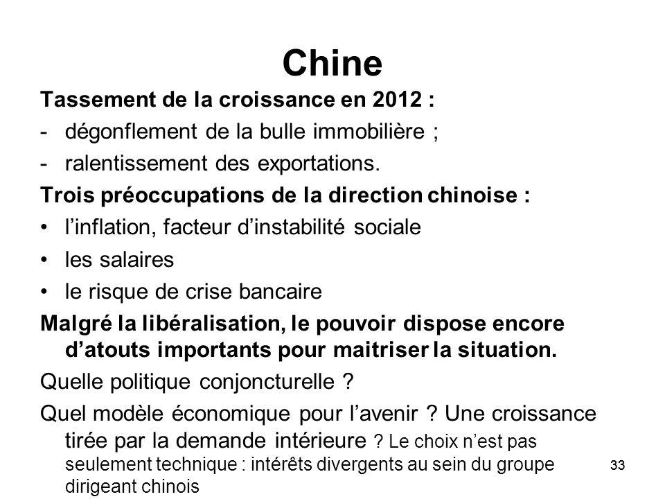 Chine Tassement de la croissance en 2012 :