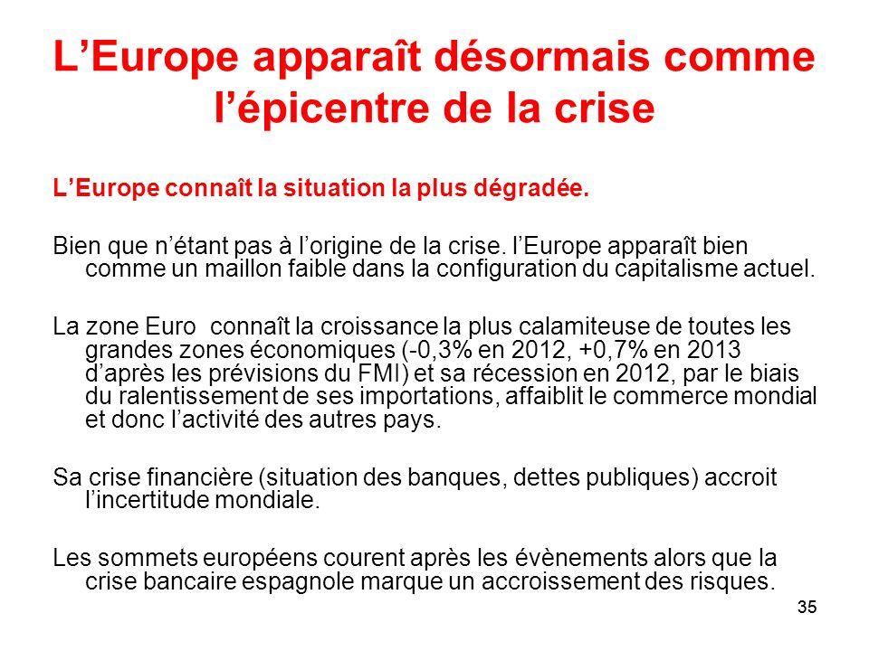 L'Europe apparaît désormais comme l'épicentre de la crise