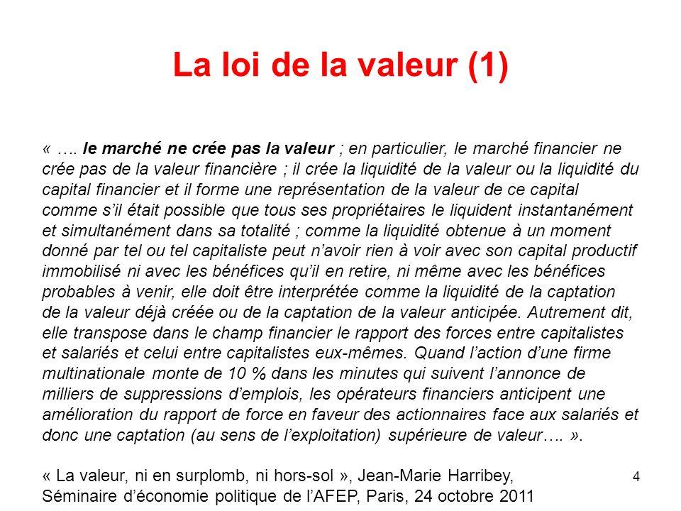 La loi de la valeur (1)