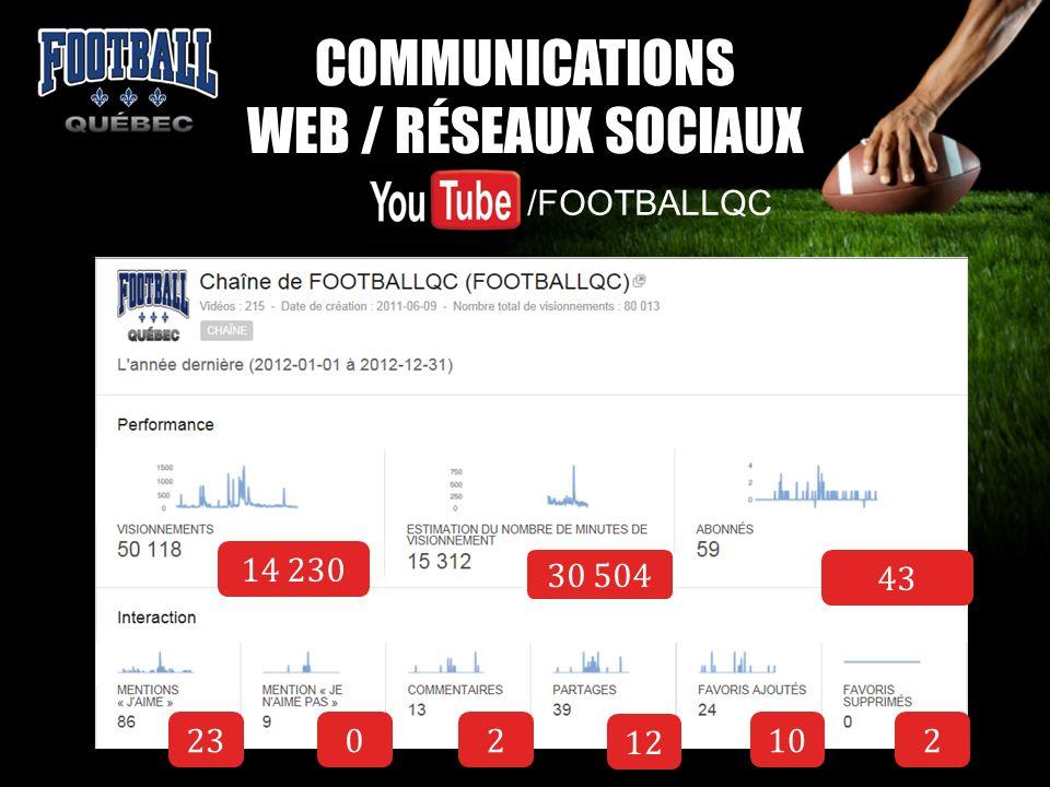 COMMUNICATIONS WEB / RÉSEAUX SOCIAUX