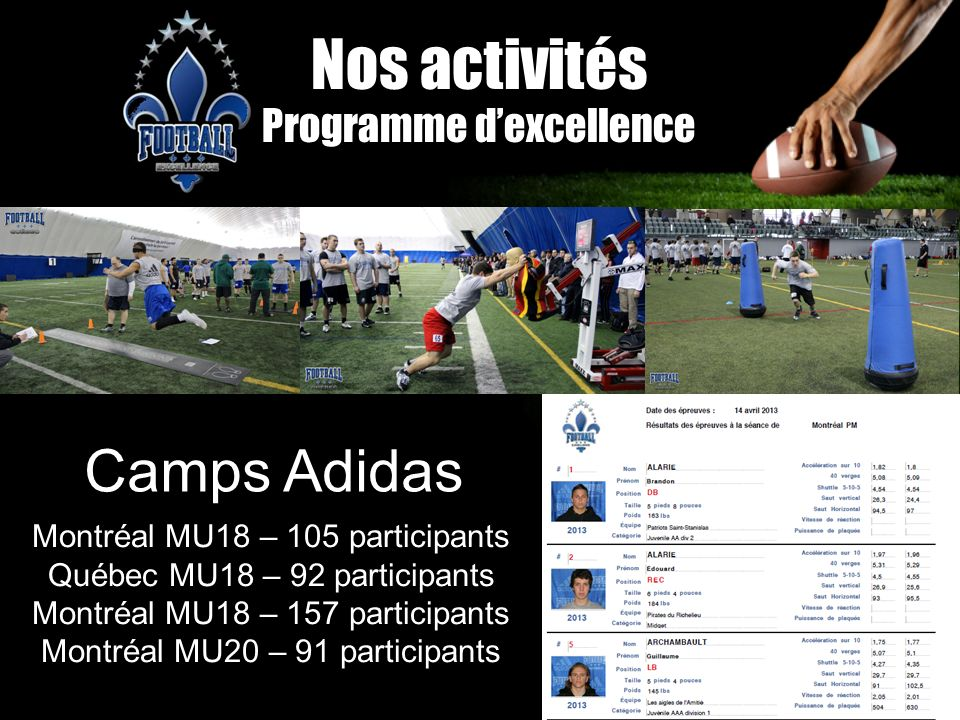 Nos activités Programme d'excellence