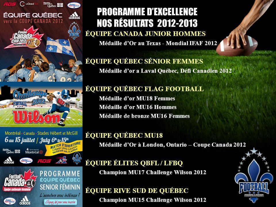 PROGRAMME D'EXCELLENCE NOS RÉSULTATS 2012-2013